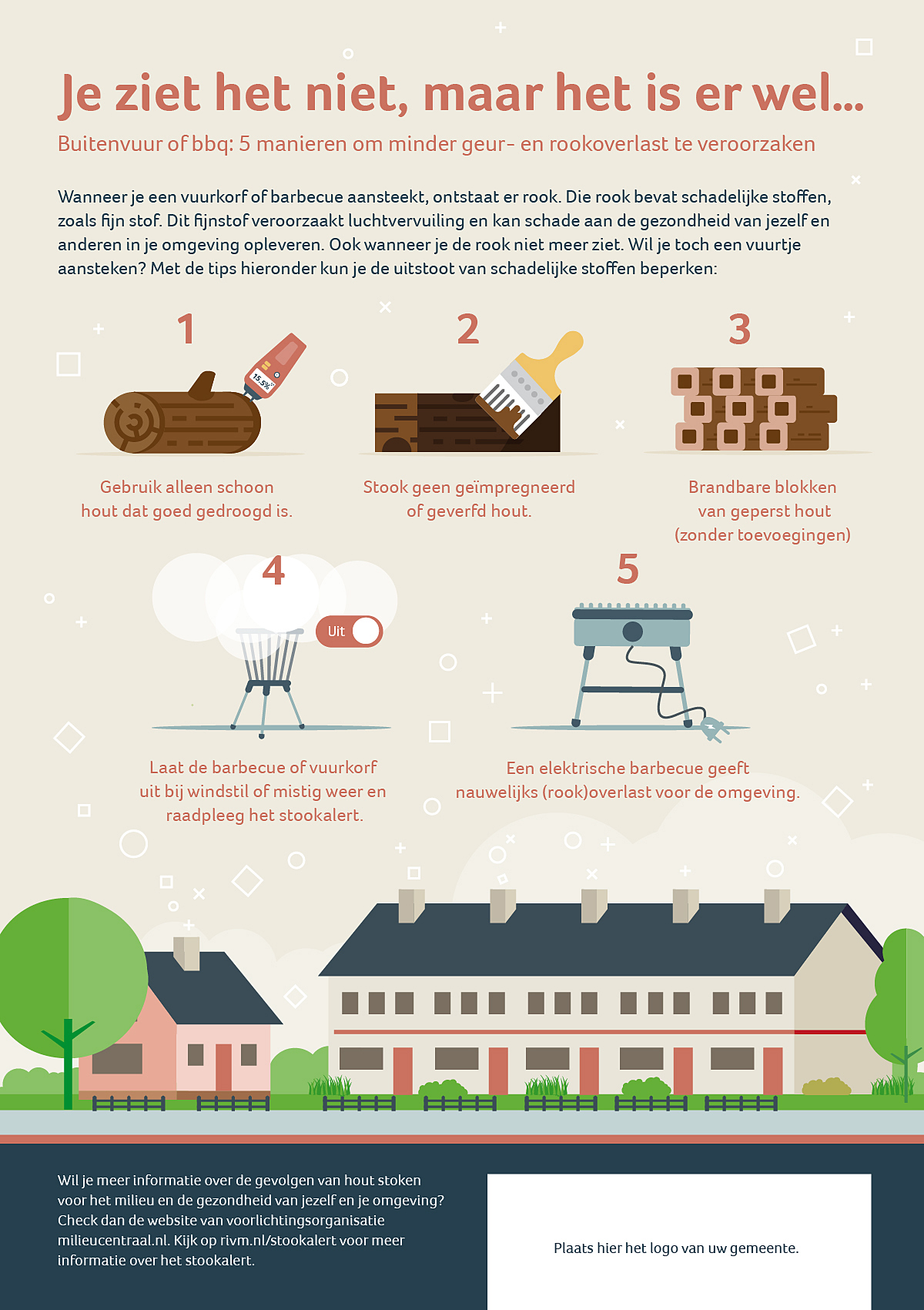 Infographic Buitenvuur of BBQ